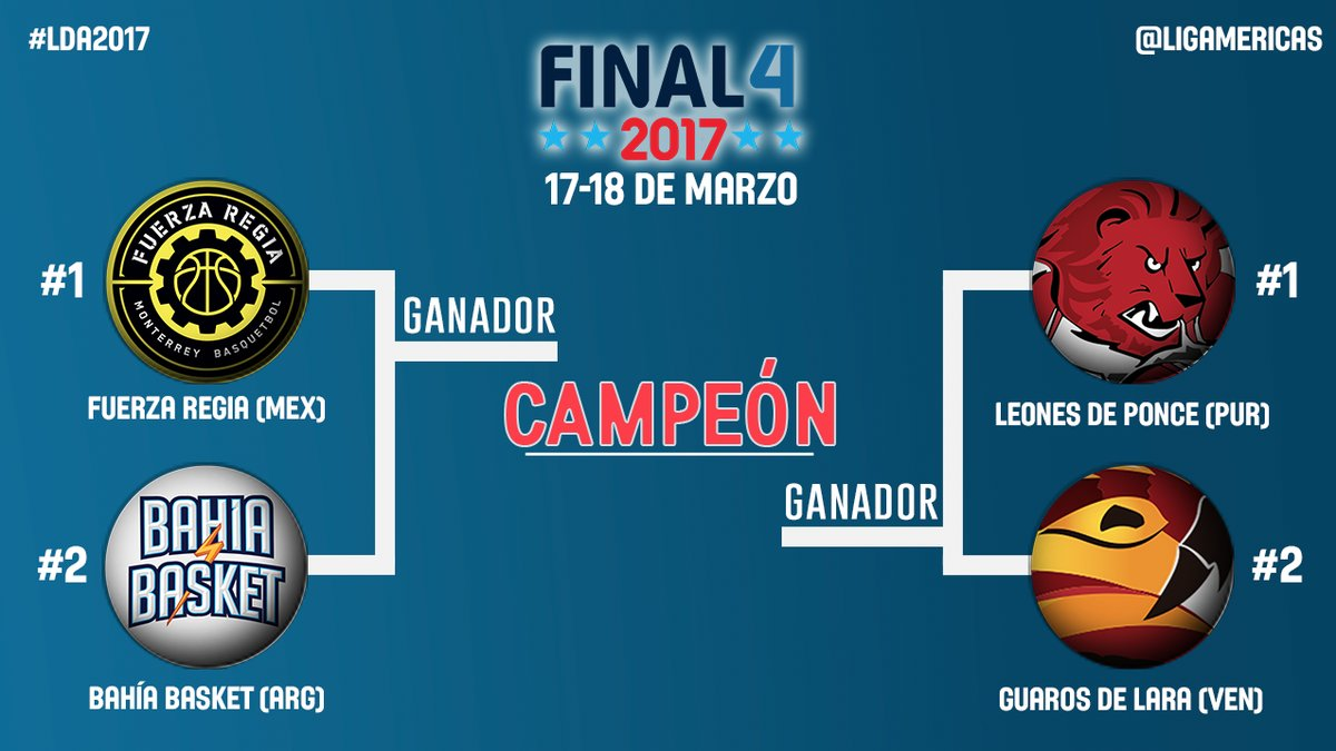 Final Four LDA